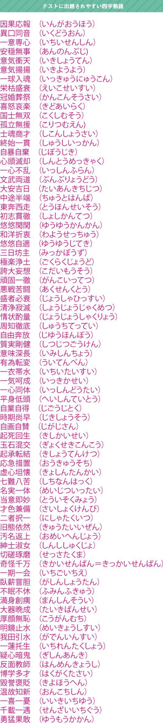 yojijukugo6