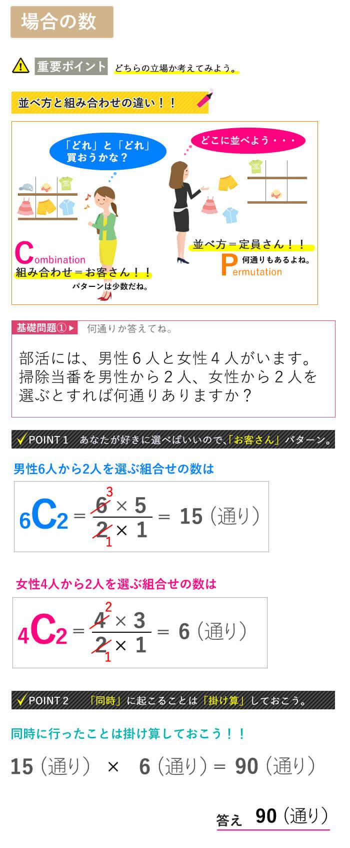 看護予備校大阪KAZアカデミーの場合の数問題説明その2画像