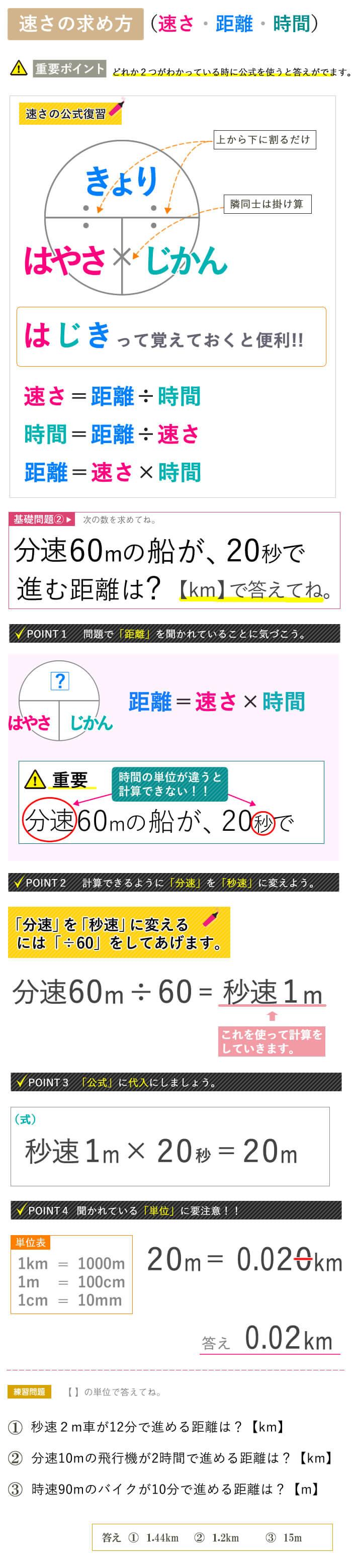 看護予備校大阪KAZアカデミーの速さの距離の説明