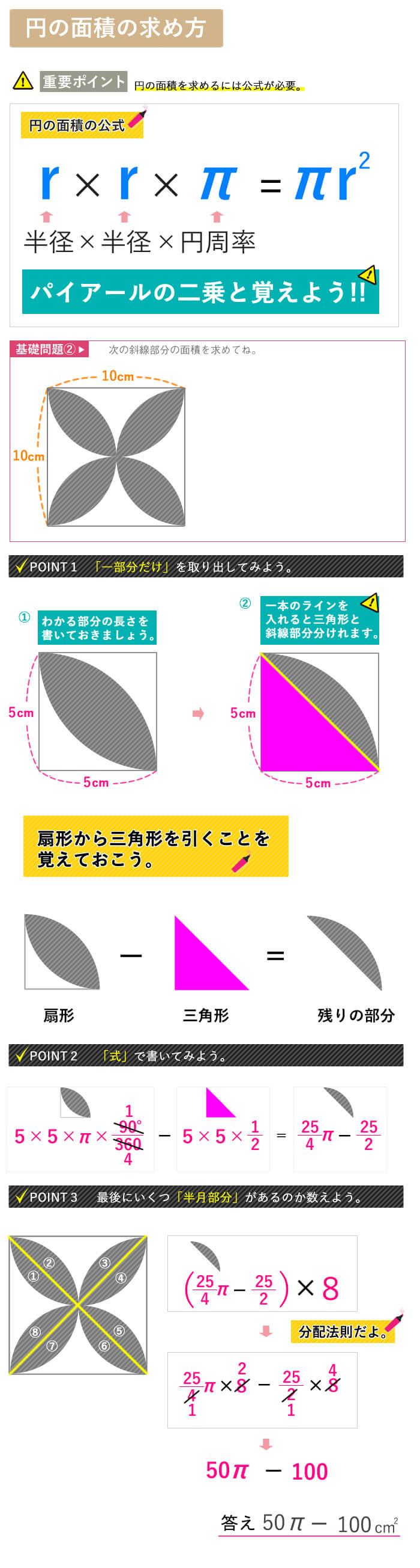 看護予備校大阪KAZアカデミー円の面積の説明