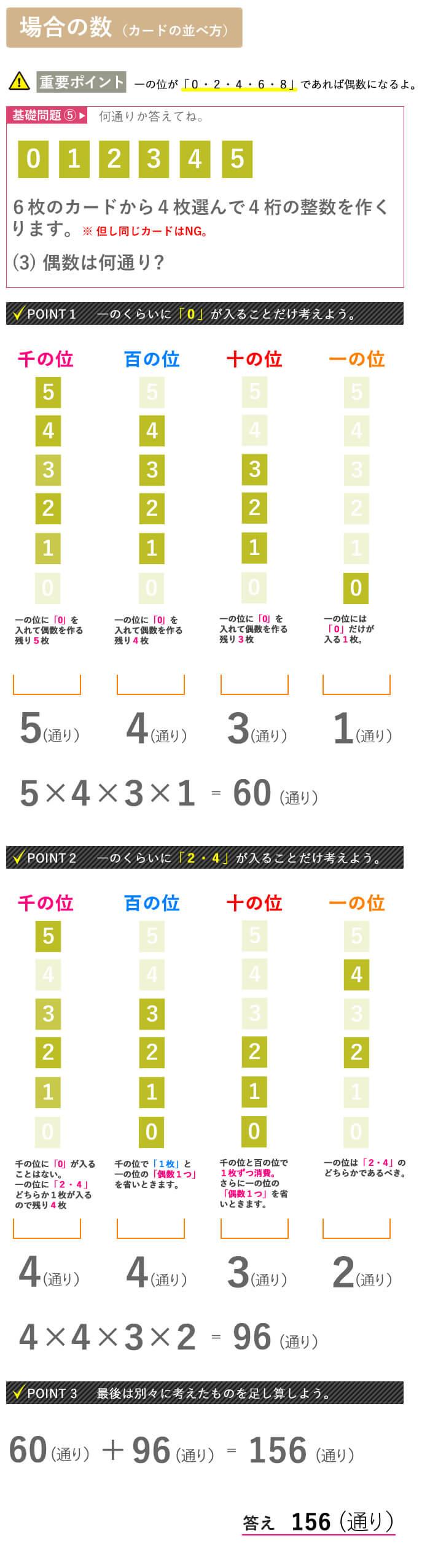 看護予備校大阪KAZアカデミーの場合の数、【場合の数 ケタの並べ方 その3】画像