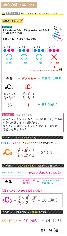 看護予備校大阪KAZアカデミーの場合の数、余事象の説明その1画像