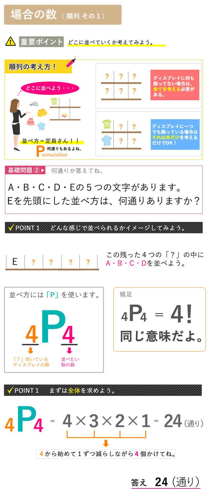 看護予備校大阪KAZアカデミーの場合の数、【順列の説明その1】画像