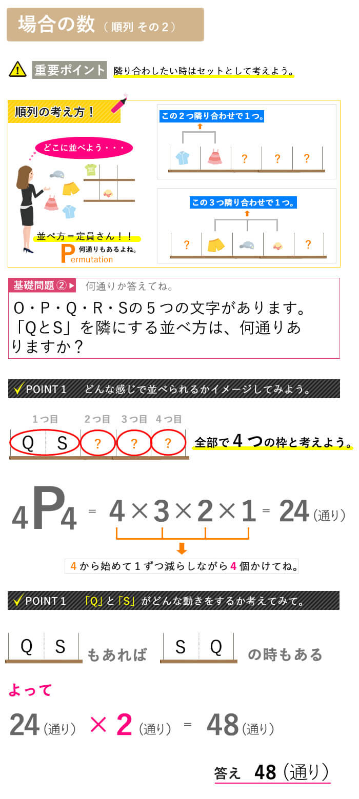 看護予備校大阪KAZアカデミーの場合の数、【順列の説明その2】画像