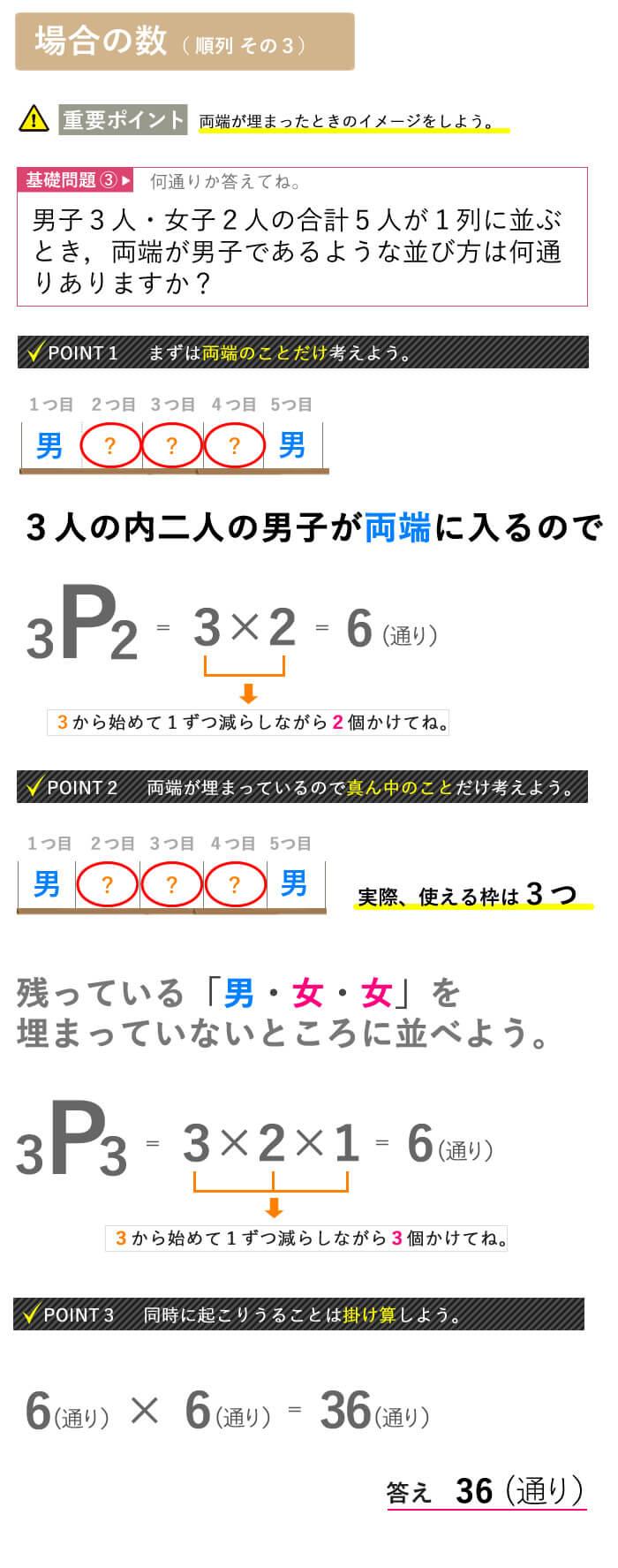 看護予備校大阪KAZアカデミーの場合の数、【順列の説明その3】画像
