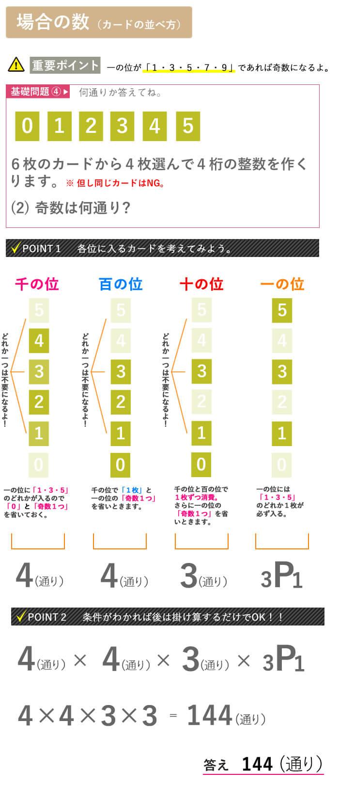 看護予備校大阪KAZアカデミーの場合の数、【場合の数 ケタの並べ方 その2】画像
