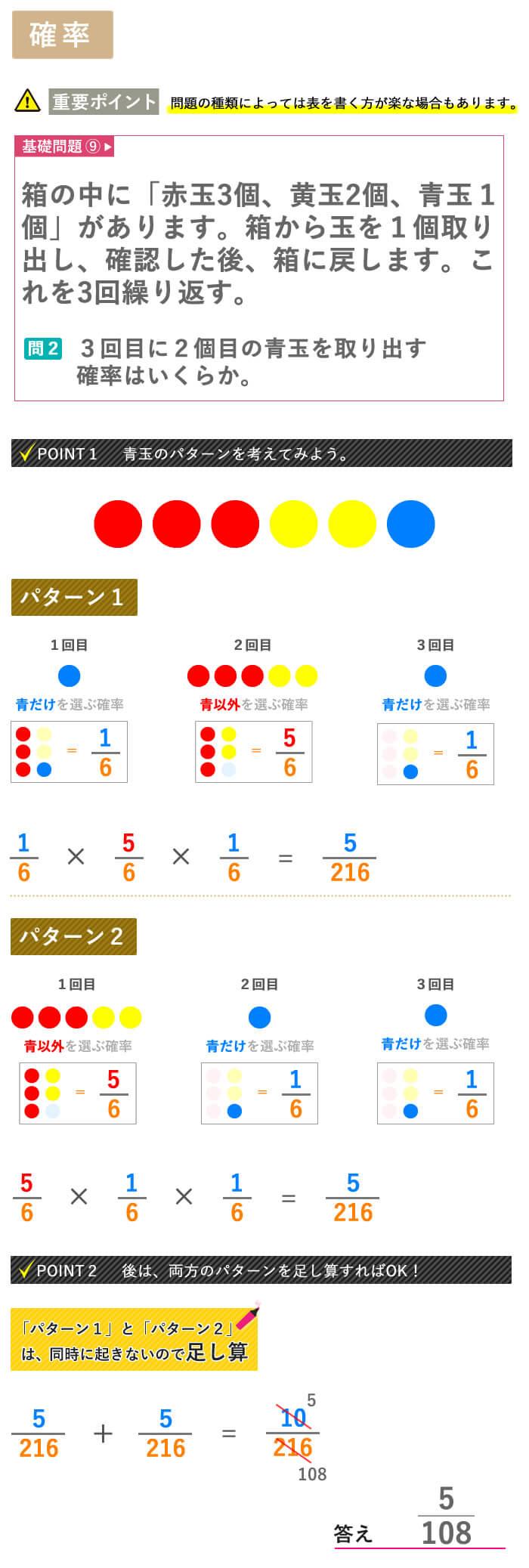 看護予備校大阪KAZアカデミーの場合の数、【確率 その10】画像