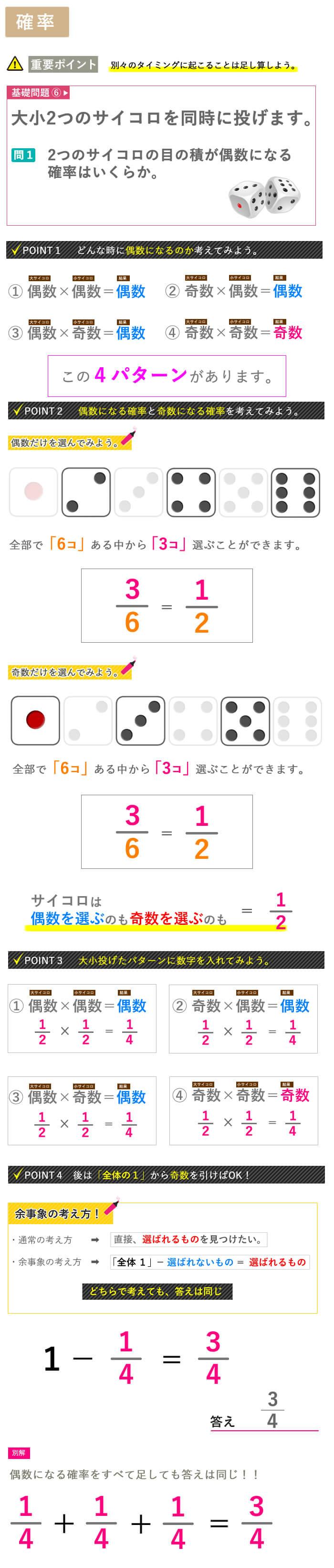 看護予備校大阪KAZアカデミーの場合の数、【確率 その7】画像