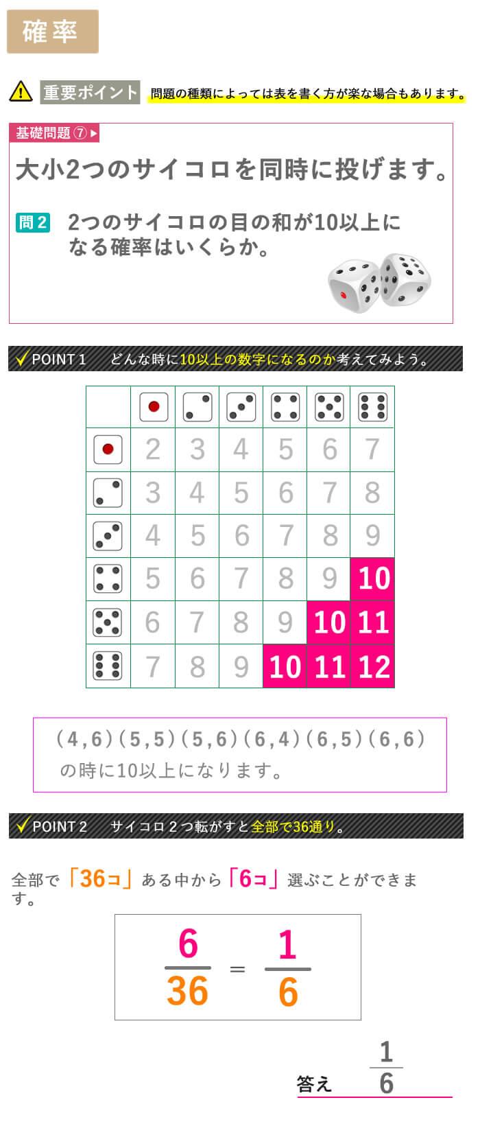 看護予備校大阪KAZアカデミーの場合の数、【確率 その8】画像