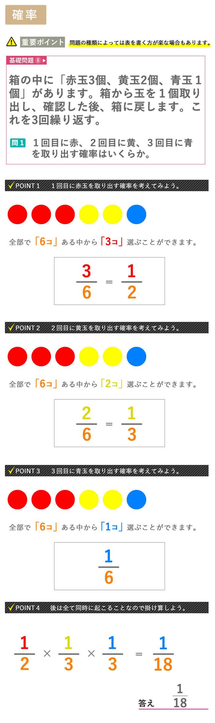 看護予備校大阪KAZアカデミーの場合の数、【確率 その9】画像