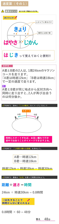 看護予備校大阪KAZアカデミーの看護数学【速度算 図解説明その1】