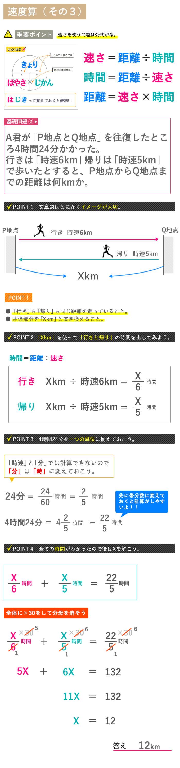 看護予備校大阪KAZアカデミーの看護数学【速度算 図解説明その3】