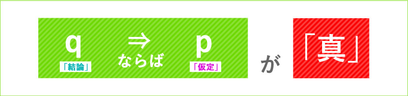 q⇒pが「真」