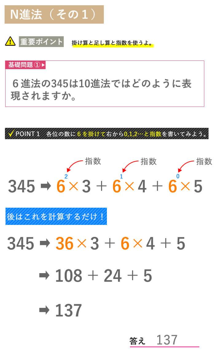看護予備校大阪KAZアカデミーの看護数学【n進法 図解説明その1】