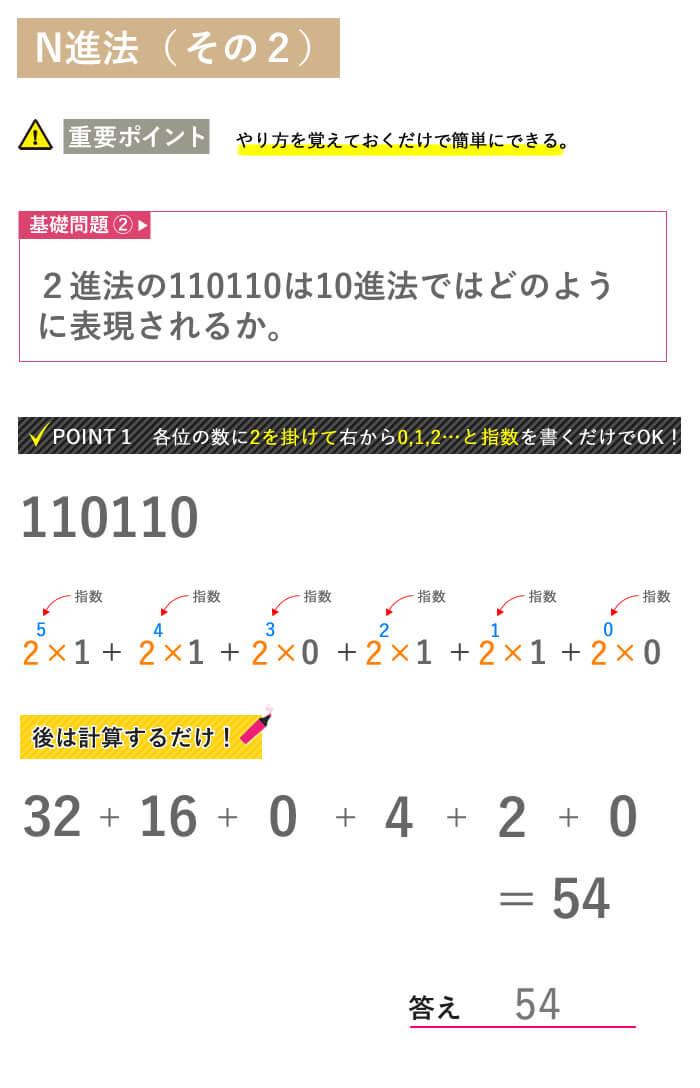 看護予備校大阪KAZアカデミーの看護数学【n進法 図解説明その2】