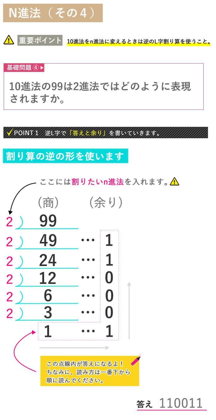 看護予備校大阪KAZアカデミーの看護数学【n進法 図解説明その4】