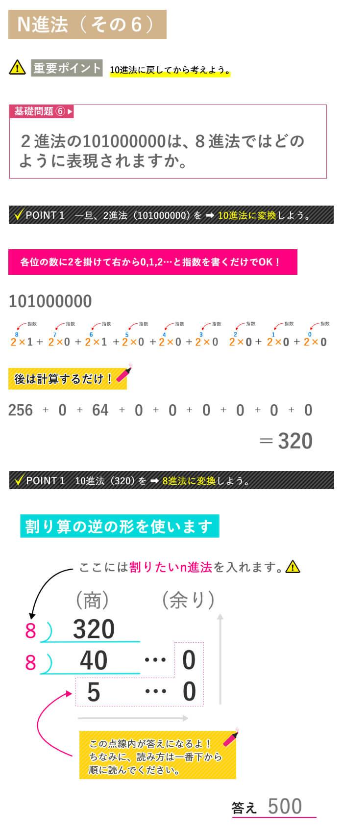 看護予備校大阪KAZアカデミーの看護数学【n進法 図解説明その6】