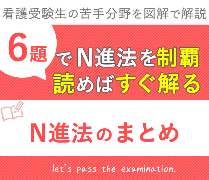 N進法のまとめサイト。
