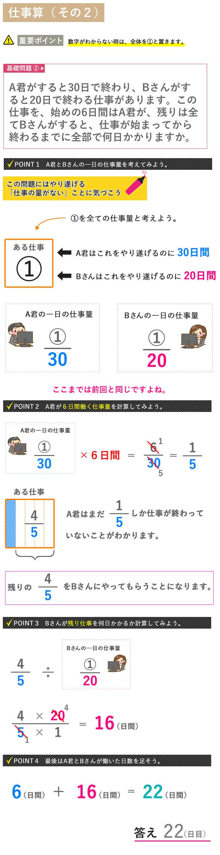 看護予備校大阪KAZアカデミーの看護数学【仕事算 図解説明その2】