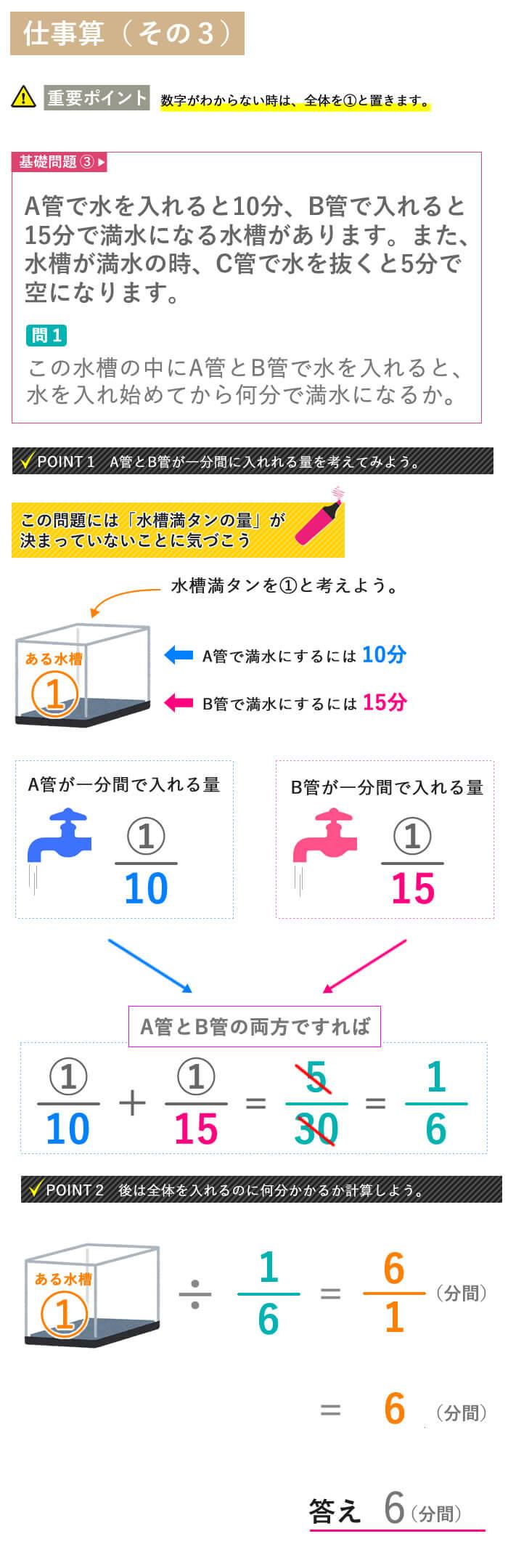 看護予備校大阪KAZアカデミーの看護数学【仕事算 図解説明その3】