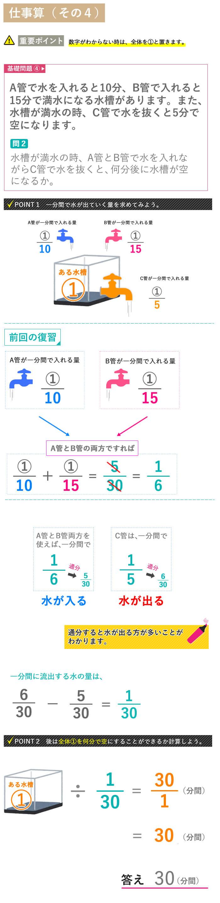看護予備校大阪KAZアカデミーの看護数学【仕事算 図解説明その4】