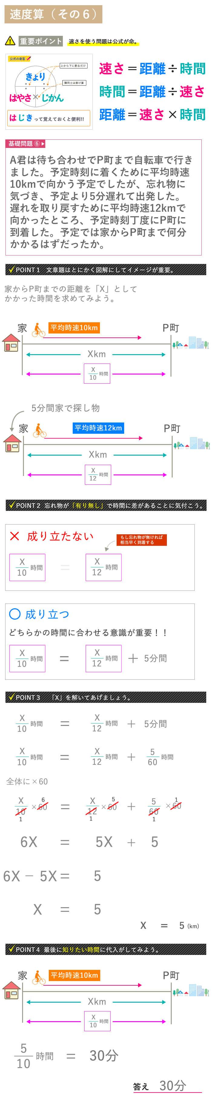 看護予備校大阪KAZアカデミーの看護数学【速度算 図解説明その6】